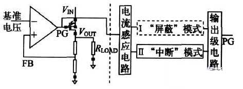 A circuit diagram of a current sensor detecting a current