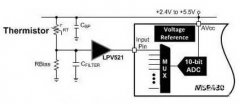 Thermistor temperature sensing circuit design solution